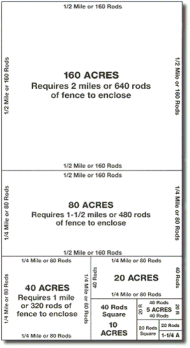 measuring distance to build livestock fences